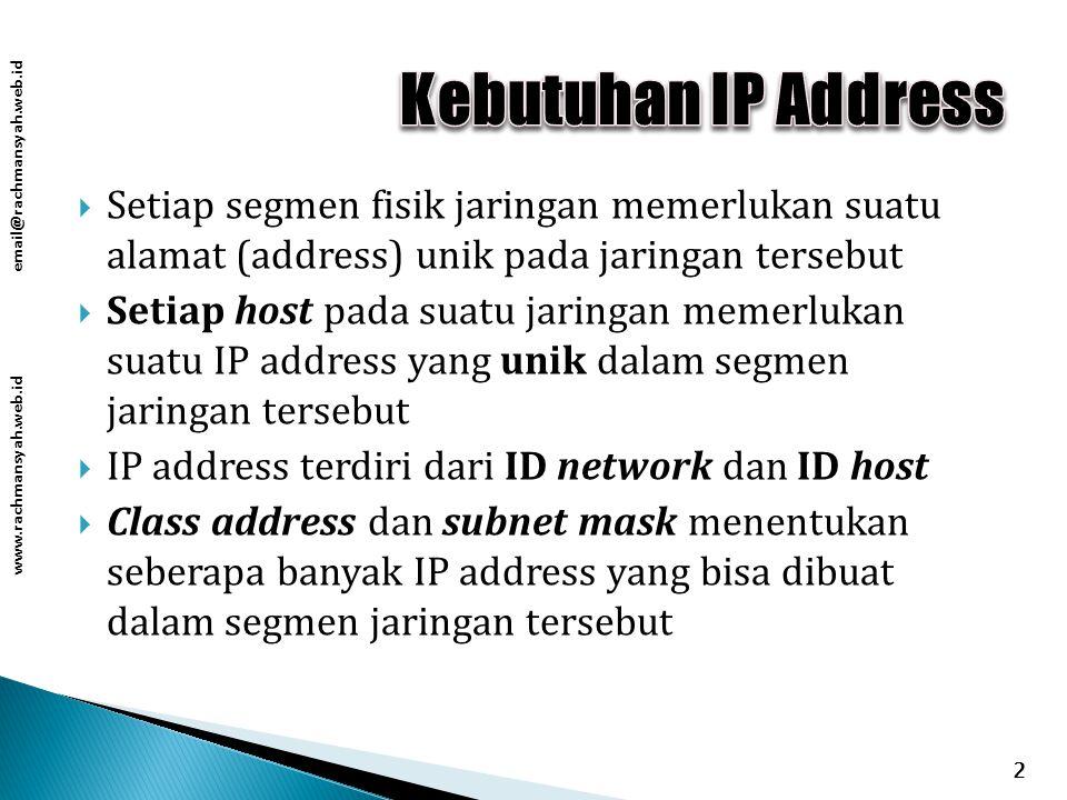 www.rachmansyah.web.id email@rachmansyah.web.id  Setiap segmen fisik jaringan memerlukan suatu alamat (address) unik pada jaringan tersebut  Setiap host pada suatu jaringan memerlukan suatu IP address yang unik dalam segmen jaringan tersebut  IP address terdiri dari ID network dan ID host  Class address dan subnet mask menentukan seberapa banyak IP address yang bisa dibuat dalam segmen jaringan tersebut 2