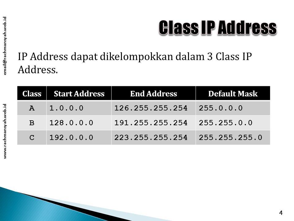 www.rachmansyah.web.id email@rachmansyah.web.id IP Address dapat dikelompokkan dalam 3 Class IP Address.