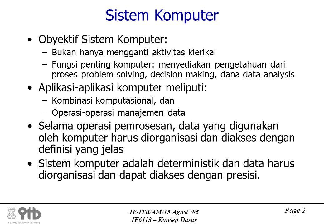 IF-ITB/AM/15 Agust '05 IF6113 – Konsep Dasar Page 2 Sistem Komputer Obyektif Sistem Komputer: –Bukan hanya mengganti aktivitas klerikal –Fungsi penting komputer: menyediakan pengetahuan dari proses problem solving, decision making, dana data analysis Aplikasi-aplikasi komputer meliputi: –Kombinasi komputasional, dan –Operasi-operasi manajemen data Selama operasi pemrosesan, data yang digunakan oleh komputer harus diorganisasi dan diakses dengan definisi yang jelas Sistem komputer adalah deterministik dan data harus diorganisasi dan dapat diakses dengan presisi.