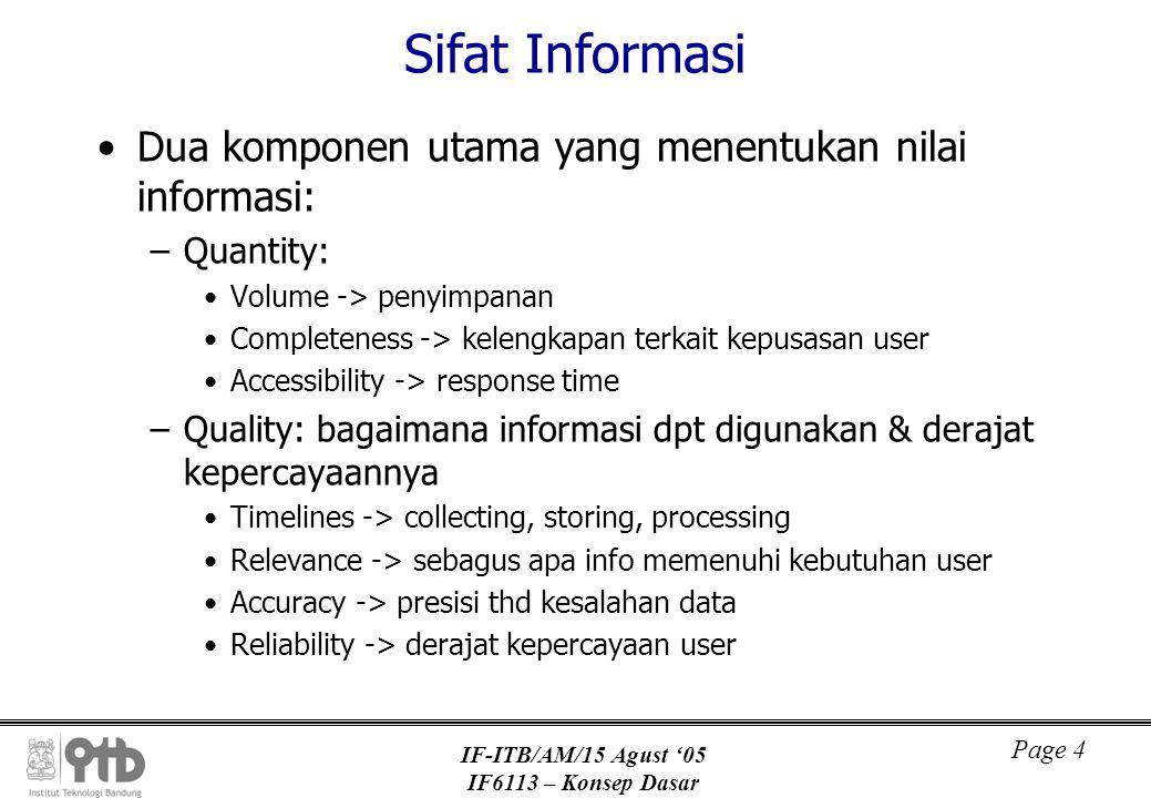 IF-ITB/AM/15 Agust '05 IF6113 – Konsep Dasar Page 4 Sifat Informasi Dua komponen utama yang menentukan nilai informasi: –Quantity: Volume -> penyimpanan Completeness -> kelengkapan terkait kepusasan user Accessibility -> response time –Quality: bagaimana informasi dpt digunakan & derajat kepercayaannya Timelines -> collecting, storing, processing Relevance -> sebagus apa info memenuhi kebutuhan user Accuracy -> presisi thd kesalahan data Reliability -> derajat kepercayaan user