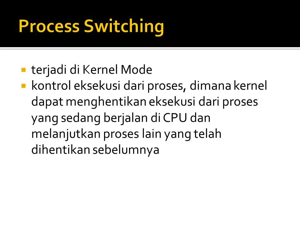  terjadi di Kernel Mode  kontrol eksekusi dari proses, dimana kernel dapat menghentikan eksekusi dari proses yang sedang berjalan di CPU dan melanjutkan proses lain yang telah dihentikan sebelumnya