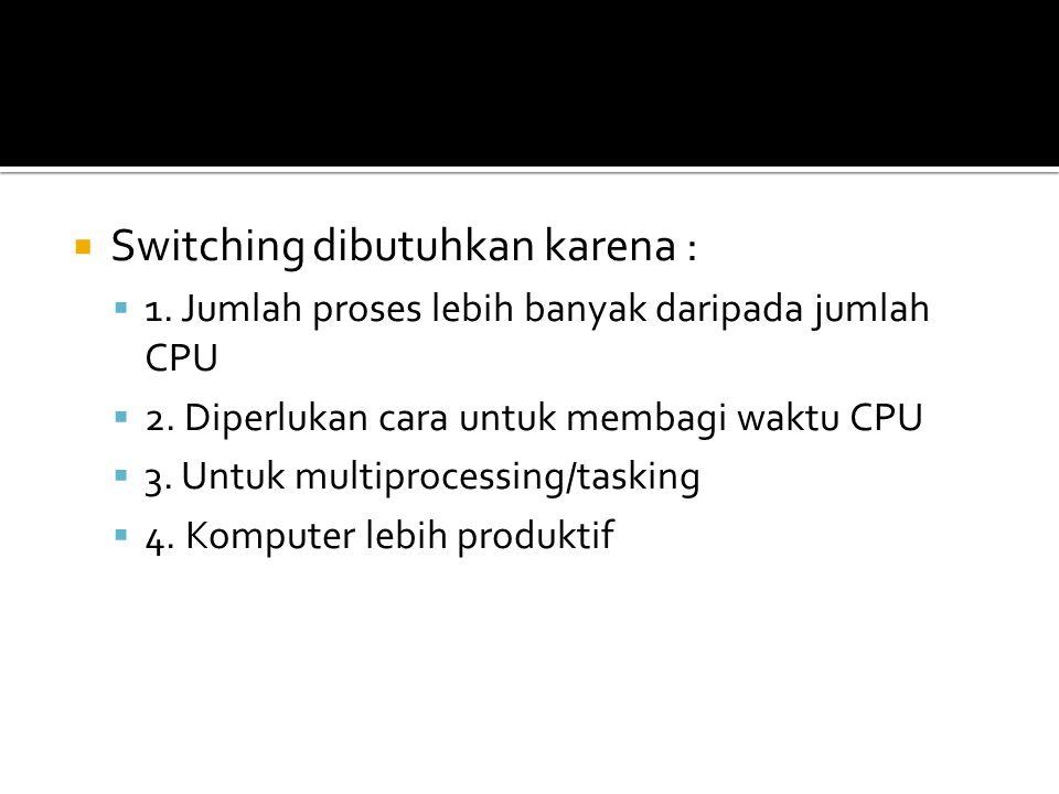  Switching dibutuhkan karena :  1. Jumlah proses lebih banyak daripada jumlah CPU  2.