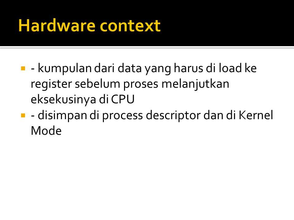  - kumpulan dari data yang harus di load ke register sebelum proses melanjutkan eksekusinya di CPU  - disimpan di process descriptor dan di Kernel Mode