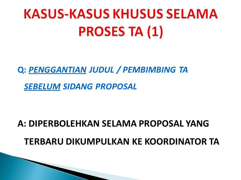 Q: PENGGANTIAN JUDUL / PEMBIMBING TA SEBELUM SIDANG PROPOSAL A: DIPERBOLEHKAN SELAMA PROPOSAL YANG TERBARU DIKUMPULKAN KE KOORDINATOR TA