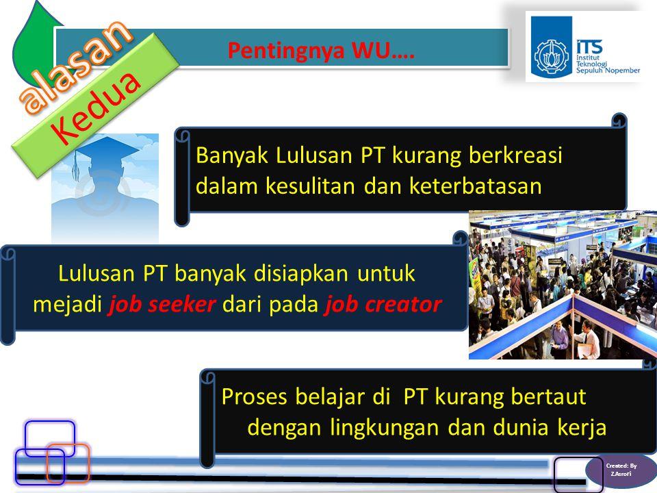 Created: By Z.Asro ri Pentingnya WU….