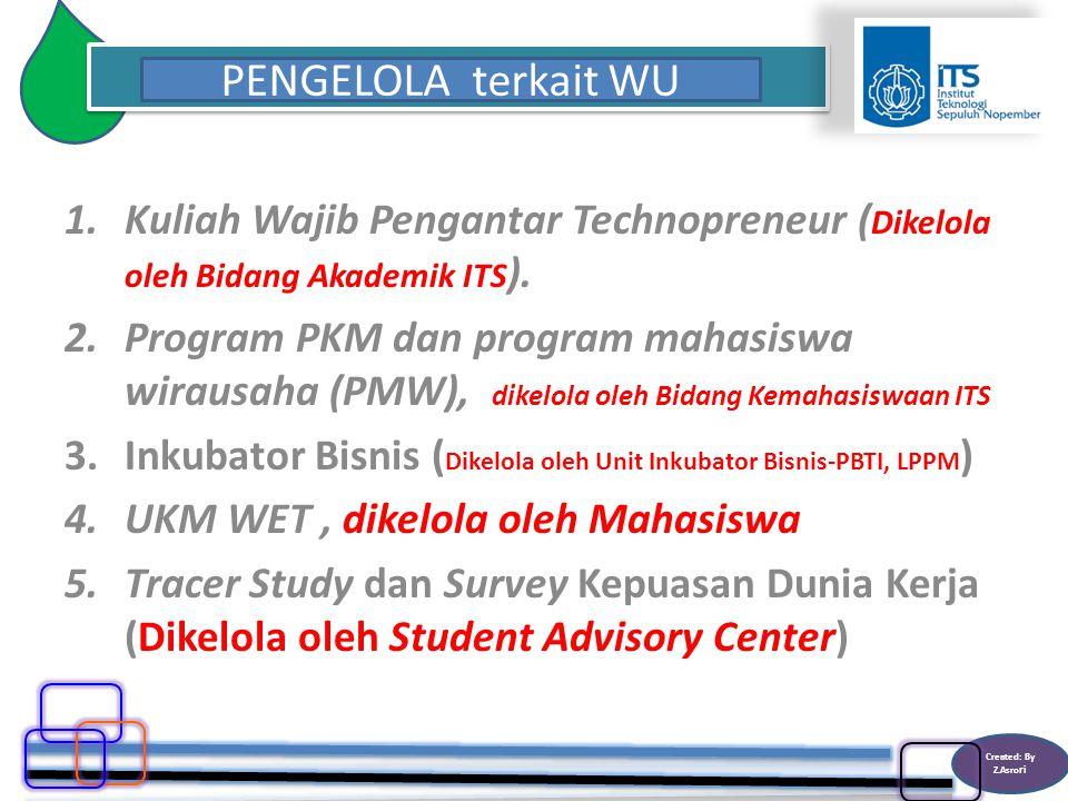 Created: By Z.Asro ri 1.Kuliah Wajib Pengantar Technopreneur ( Dikelola oleh Bidang Akademik ITS ).