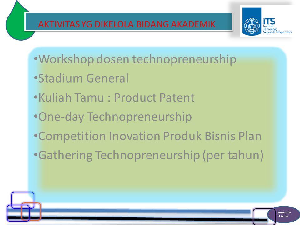 Created: By Z.Asro ri Workshop dosen technopreneurship Stadium General Kuliah Tamu : Product Patent One-day Technopreneurship Competition Inovation Produk Bisnis Plan Gathering Technopreneurship (per tahun) AKTIVITAS YG DIKELOLA BIDANG AKADEMIK