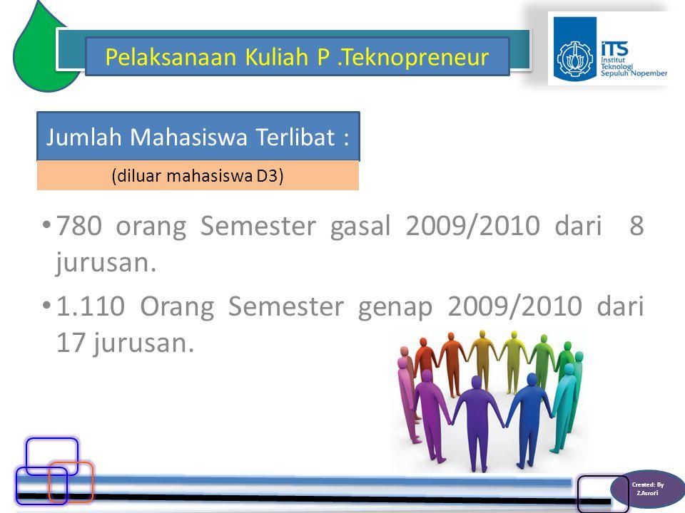 Created: By Z.Asro ri 780 orang Semester gasal 2009/2010 dari 8 jurusan.