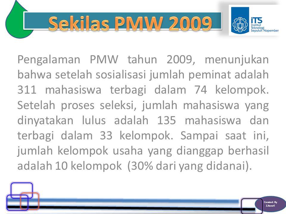 Created: By Z.Asro ri Pengalaman PMW tahun 2009, menunjukan bahwa setelah sosialisasi jumlah peminat adalah 311 mahasiswa terbagi dalam 74 kelompok.