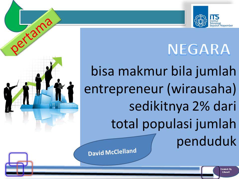 Created: By Z.Asro ri ENTREPRENEUR DI INDONESIA 0,18% 2 % Jauh dari CUKUP ! 400.000 jiwa 4,4 jiwa
