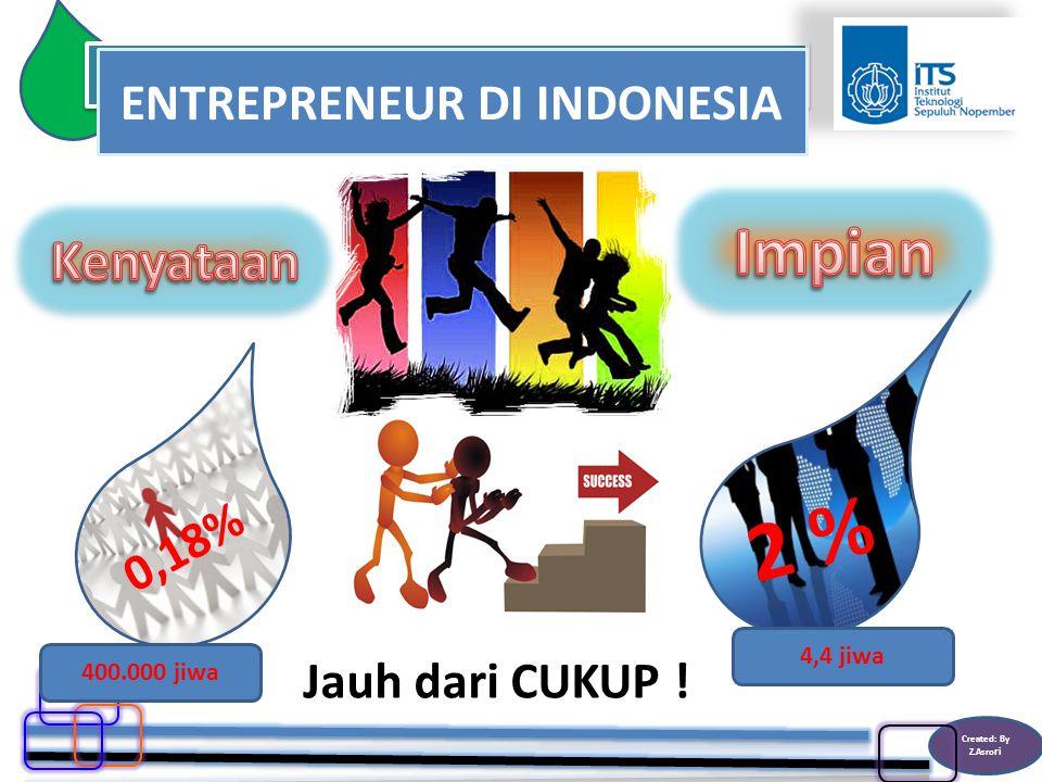 Created: By Z.Asro ri Jumlah entrepreneur Apa Implikasi …..?
