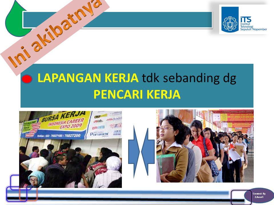 Created: By Z.Asro ri Entrepreneur sangat diperlukan untuk kemajuan bangsa Indonesia Keterlibatan mhs dalam kegiatan WU akan memberikan pengelaman terkendali yang penting untuk membangun spirit entrepreneur