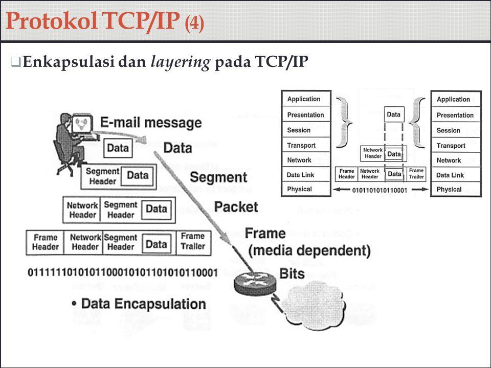  Layer aplikasi Aplikasi yang digunakan user seperti telnet,ftp, SSH Protokol TCP/IP (5)