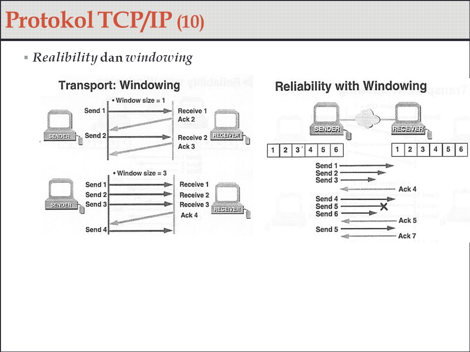  Realibility dan windowing Protokol TCP/IP (10)