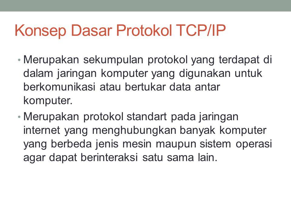Layanan TCP/IP Pengiriman file (File Transfer).