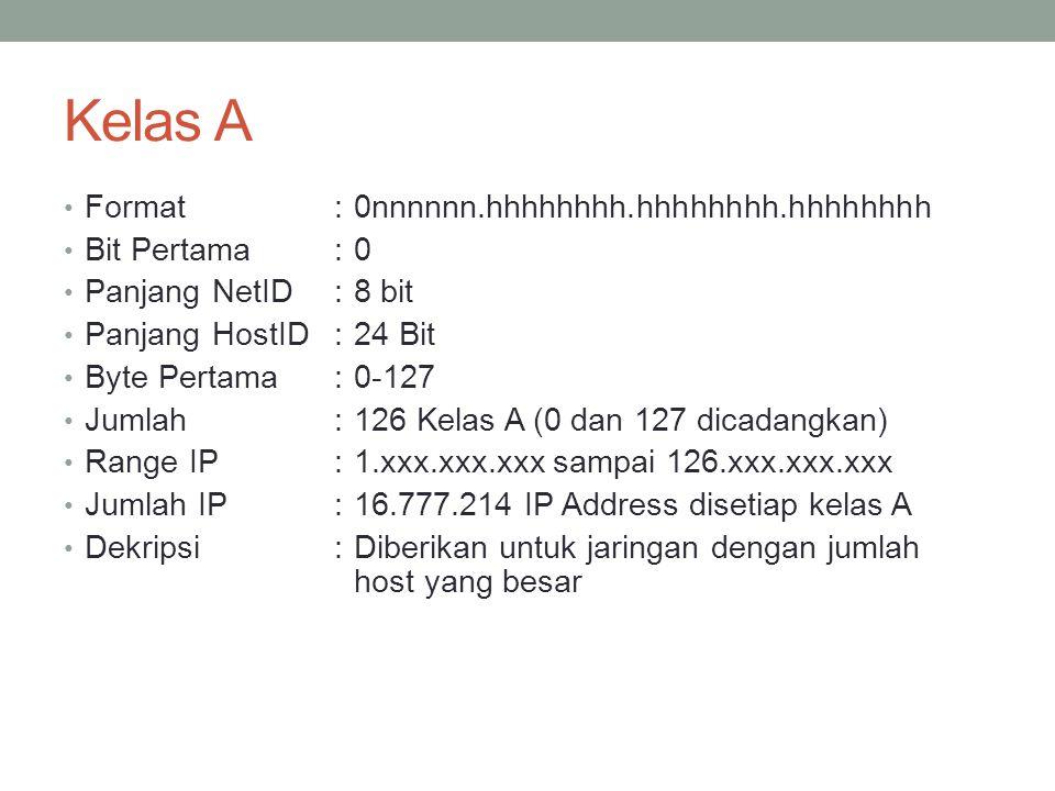 Kelas B Format :10nnnnn.hhhhhhhh.hhhhhhhh.hhhhhhhh Bit Pertama :10 Panjang NetID:16 bit Panjang HostID:16 Bit Byte Pertama:128-191 Jumlah:16.384 Kelas B Range IP:128.0.xxx.xxx sampai 191.155.xxx.xxx Jumlah IP:65.532 IP Address di setiap kelas B Dekripsi:Dialokasikan untuk jaringan besar dan sedang