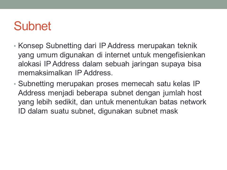 Contoh Subnet SubnetHostNetwork Address 162202.91.8.0/26 262202.91.8.64/26 362202.91.8.128/26 462202.91.8.192/26 Subnet Mask255.255.255.192 SubnetHostNetwork Address 14094169.254.0.0/20 24094169.254.16.0/20 34094169.254.32.0/20 44094169.254.64.0/20 … 164094169.254.240.0/20 Subnet Mask255.255.240.0