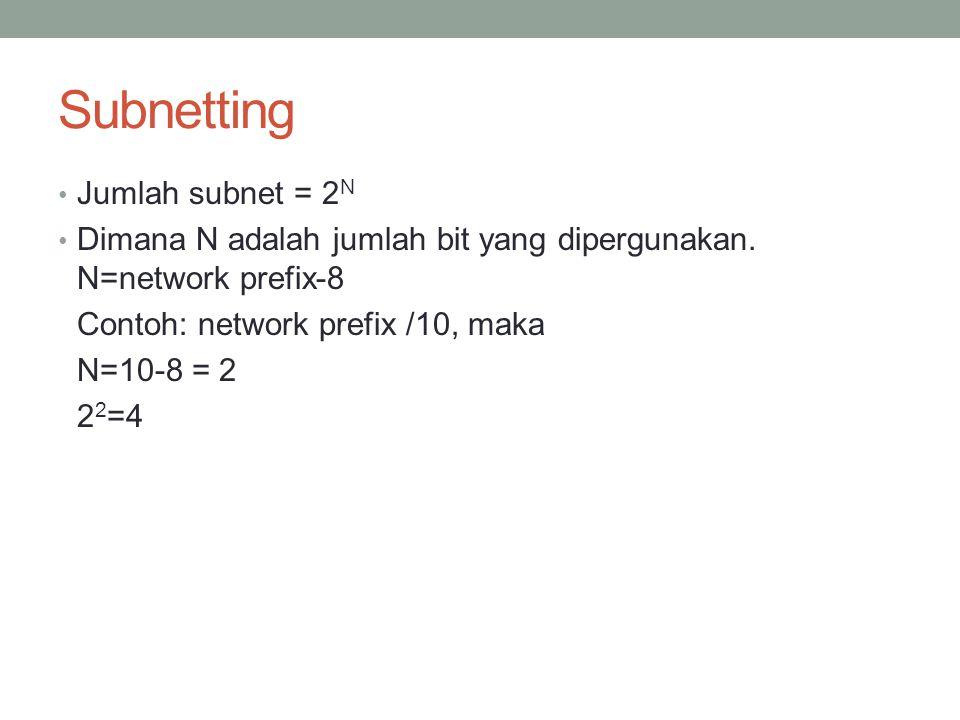 Tabel Subnet Mask IP Kelas C Bit Masked Bit Host ID CIDRSubnetNet Mask Host Max Host per Network 08/241255.255.255.0254 17/252255.255.255.128252126 26/264255.255.255.19224862 35/278255.255.255.22424030 44/2816255.255.255.24022414 53/2932255.255.255.2481926 62/3064255.255.255.2521282