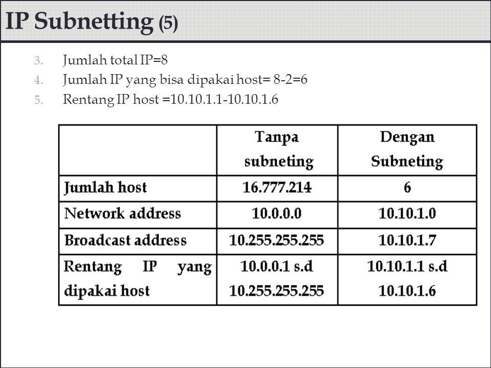 Contoh 2 Anda mempunyai stok IP 202.10.1.0 – 202.20.1.255.