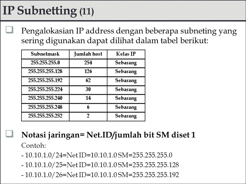 Latihan Router A Router CRouter B Router D Router E Router FRouter G Subnet X1 Subnet X2 Subnet X3 Host =25 Subnet X4 Host=10 Subnet X5 Host=12 Subnet X6 Host=9 INTERNET IP Awal : 202.134.0.0