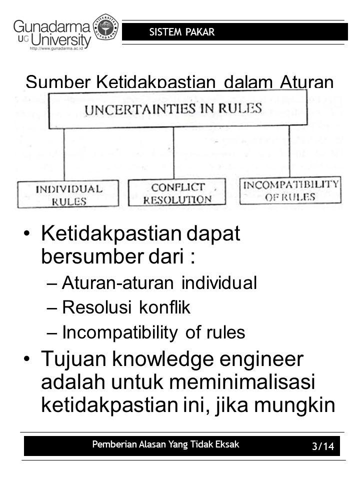 SISTEM PAKAR Pemberian Alasan Yang Tidak Eksak 3/14 Sumber Ketidakpastian dalam Aturan Ketidakpastian dapat bersumber dari : –Aturan-aturan individual