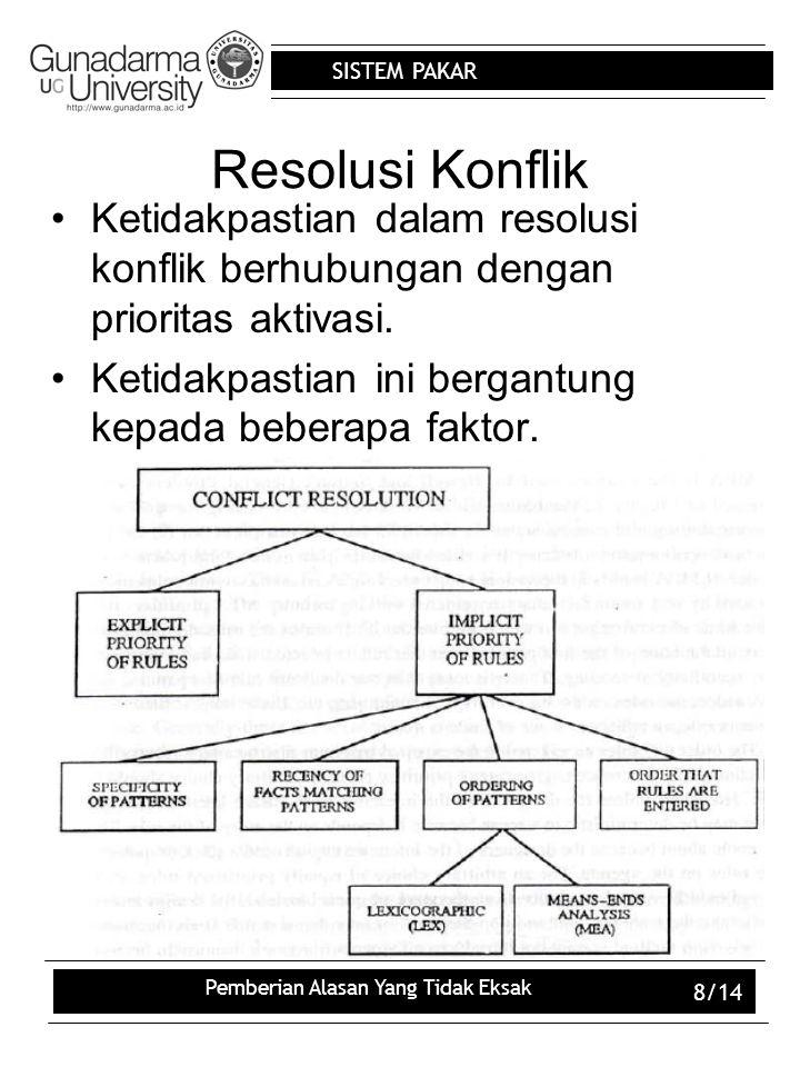 SISTEM PAKAR Pemberian Alasan Yang Tidak Eksak 8/14 Resolusi Konflik Ketidakpastian dalam resolusi konflik berhubungan dengan prioritas aktivasi. Keti