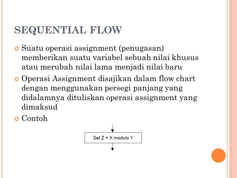SEQUENTIAL FLOW Suatu operasi assignment (penugasan) memberikan suatu variabel sebuah nilai khusus atau merubah nilai lama menjadi nilai baru Operasi Assignment disajikan dalam flow chart dengan menggunakan persegi panjang yang didalamnya dituliskan operasi assignment yang dimaksud Contoh