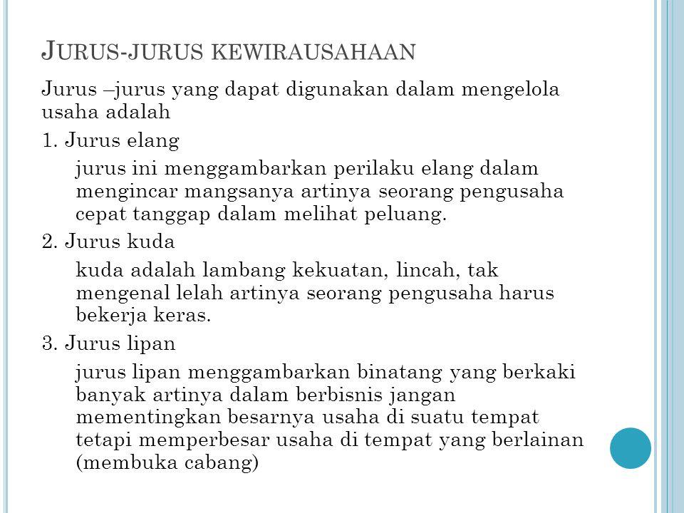 J URUS - JURUS KEWIRAUSAHAAN Jurus –jurus yang dapat digunakan dalam mengelola usaha adalah 1.