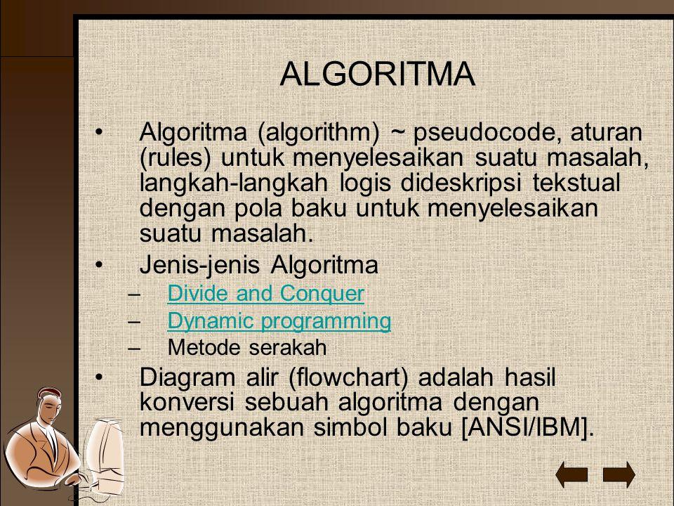ALGORITMA Algoritma (algorithm) ~ pseudocode, aturan (rules) untuk menyelesaikan suatu masalah, langkah-langkah logis dideskripsi tekstual dengan pola baku untuk menyelesaikan suatu masalah.