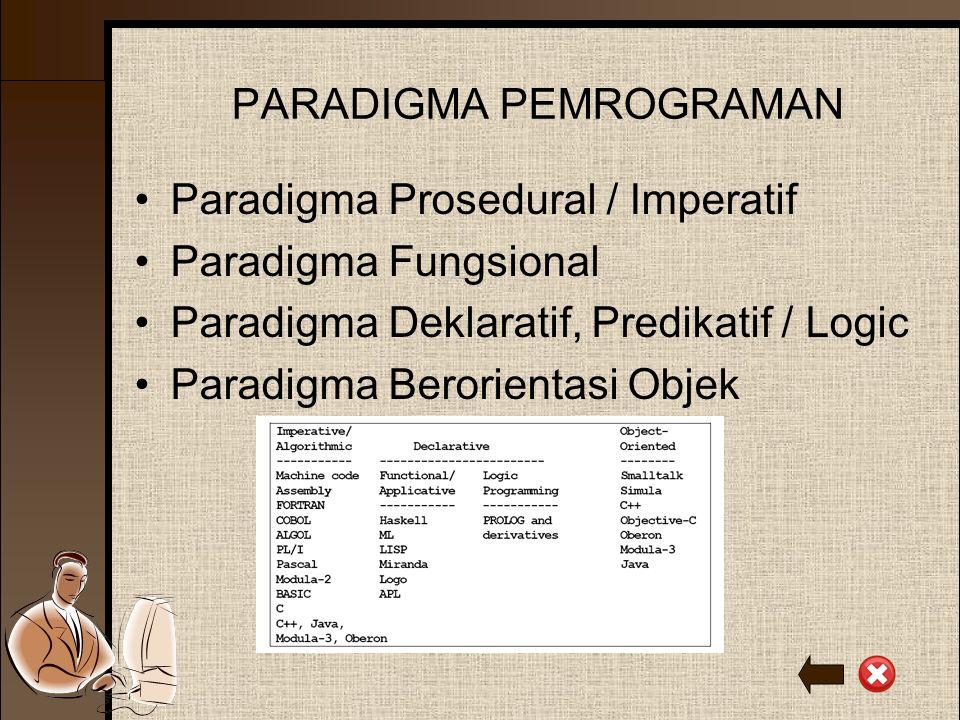 PARADIGMA PEMROGRAMAN Paradigma Prosedural / Imperatif Paradigma Fungsional Paradigma Deklaratif, Predikatif / Logic Paradigma Berorientasi Objek