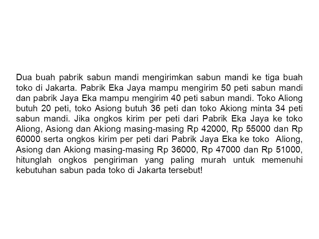 Dua buah pabrik sabun mandi mengirimkan sabun mandi ke tiga buah toko di Jakarta.