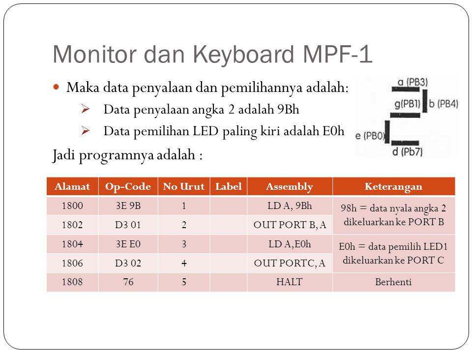 Monitor dan Keyboard MPF-1 Maka data penyalaan dan pemilihannya adalah:  Data penyalaan angka 2 adalah 9Bh  Data pemilihan LED paling kiri adalah E0