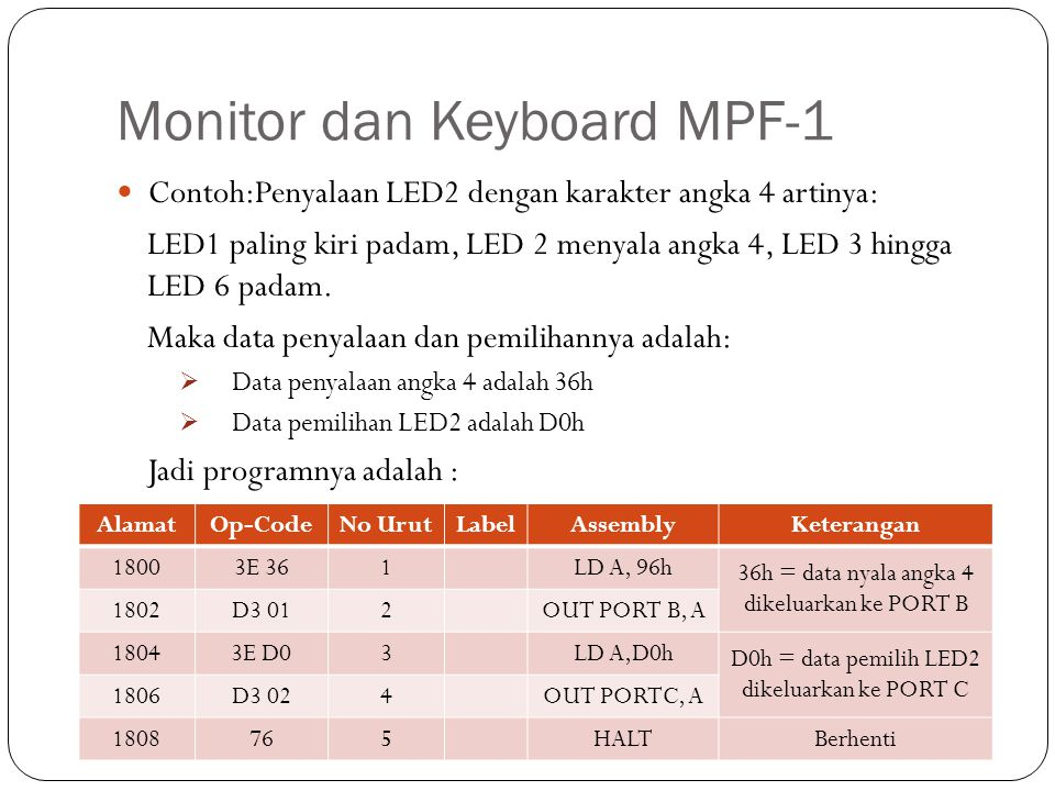 Monitor dan Keyboard MPF-1 Contoh:Penyalaan LED2 dengan karakter angka 4 artinya: LED1 paling kiri padam, LED 2 menyala angka 4, LED 3 hingga LED 6 pa