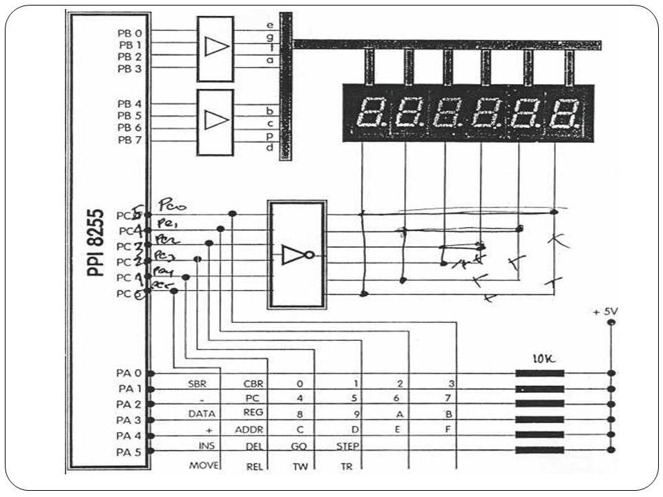 Monitor dan Keyboard MPF-1 Maka data penyalaan dan pemilihannya adalah:  Data penyalaan angka 2 adalah 9Bh  Data pemilihan LED paling kiri adalah E0h Jadi programnya adalah : AlamatOp-CodeNo UrutLabelAssemblyKeterangan 18003E 9B1LD A, 9Bh 98h = data nyala angka 2 dikeluarkan ke PORT B 1802D3 012OUT PORT B, A 18043E E03LD A,E0h E0h = data pemilih LED1 dikeluarkan ke PORT C 1806D3 024OUT PORTC, A 1808765HALTBerhenti