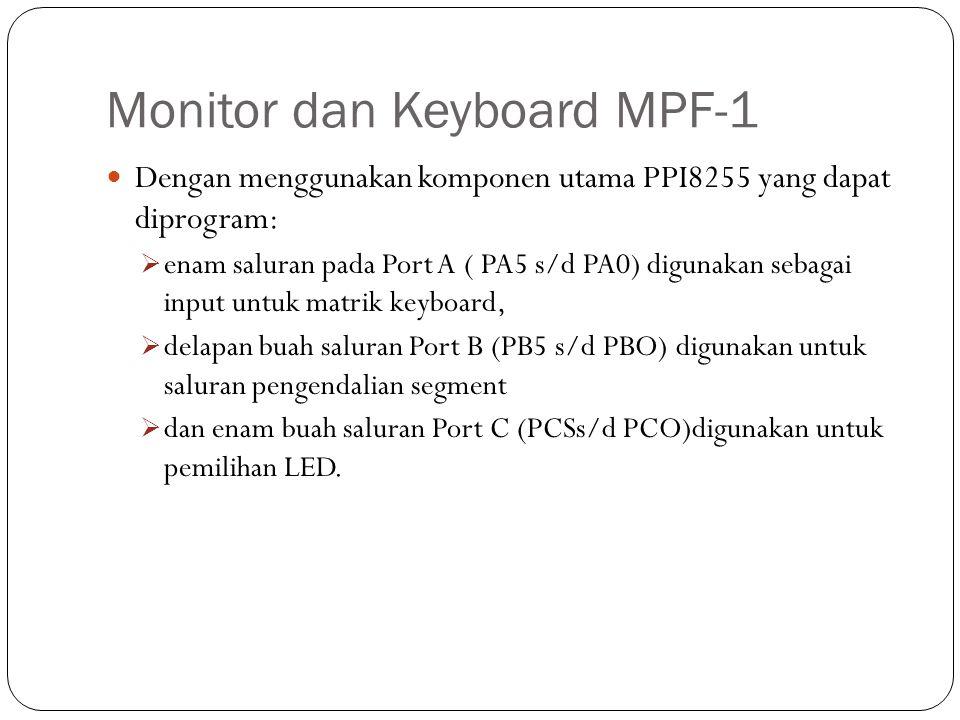 Monitor dan Keyboard MPF-1 Contoh:Penyalaan LED2 dengan karakter angka 4 artinya: LED1 paling kiri padam, LED 2 menyala angka 4, LED 3 hingga LED 6 padam.