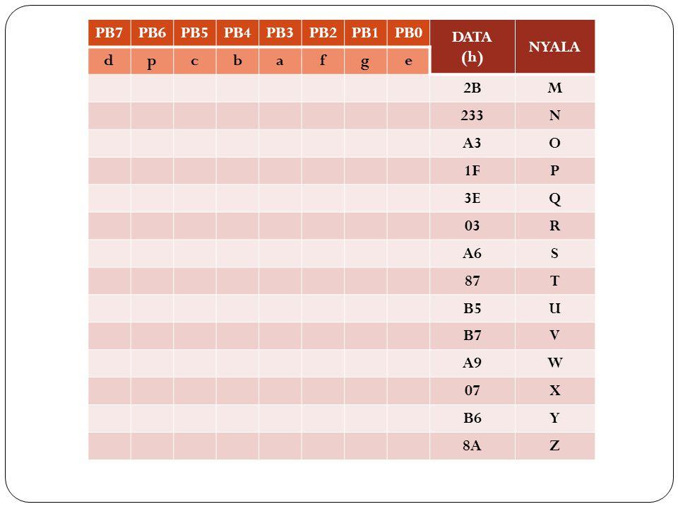 PB7PB6PB5PB4PB3PB2PB1PB0 DATA (h) NYALA dpcbafge 83[ A2] 21+ 02-