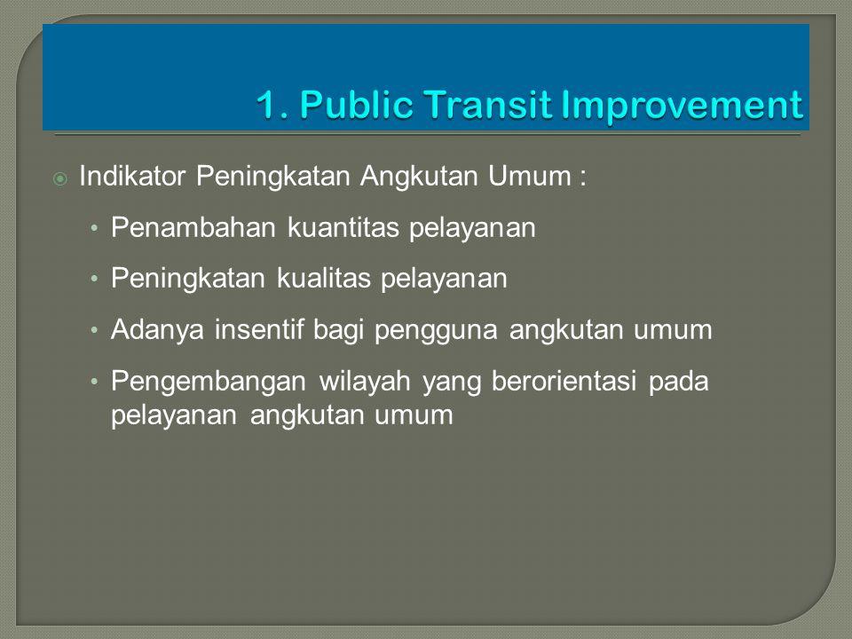  Indikator Peningkatan Angkutan Umum : Penambahan kuantitas pelayanan Peningkatan kualitas pelayanan Adanya insentif bagi pengguna angkutan umum Peng