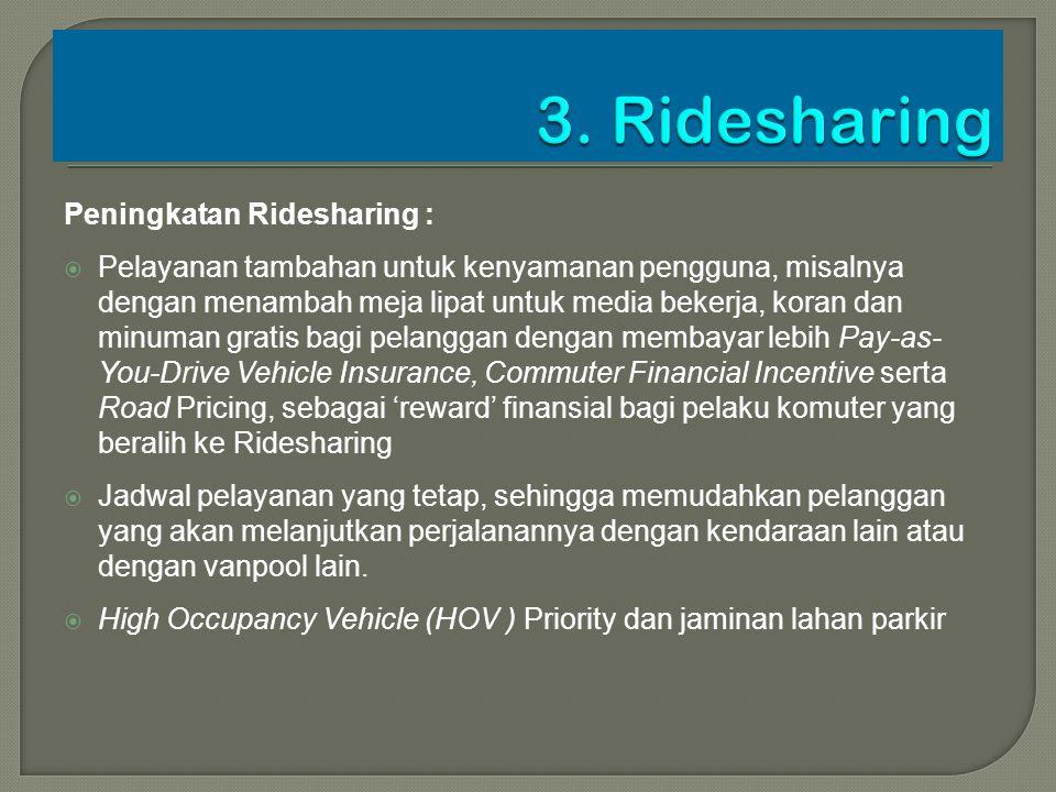 Peningkatan Ridesharing :  Pelayanan tambahan untuk kenyamanan pengguna, misalnya dengan menambah meja lipat untuk media bekerja, koran dan minuman g