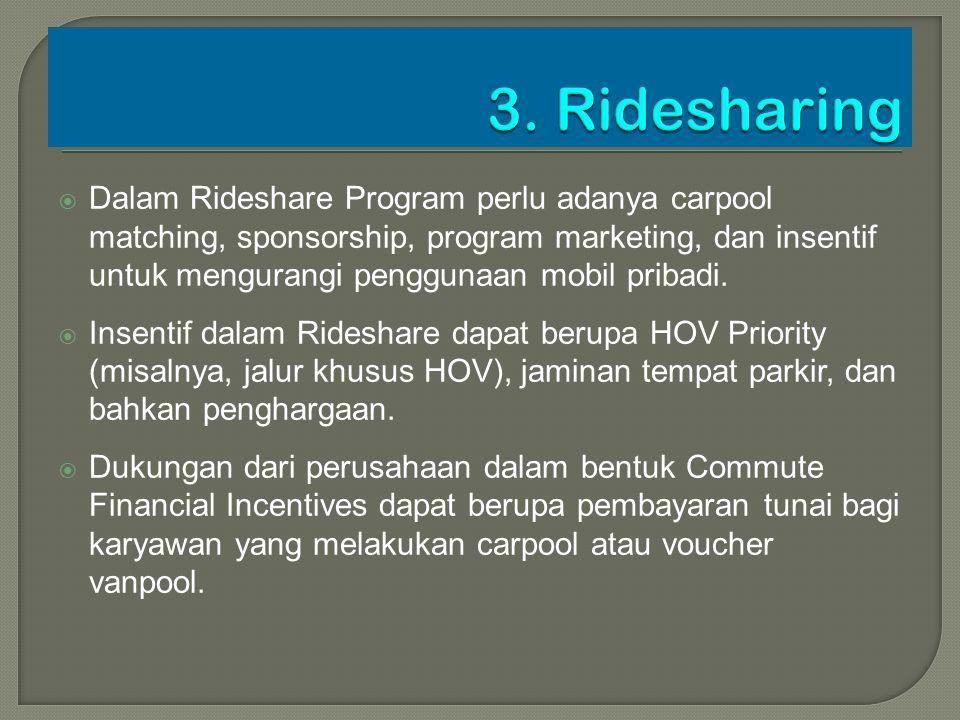  Dalam Rideshare Program perlu adanya carpool matching, sponsorship, program marketing, dan insentif untuk mengurangi penggunaan mobil pribadi.  Ins