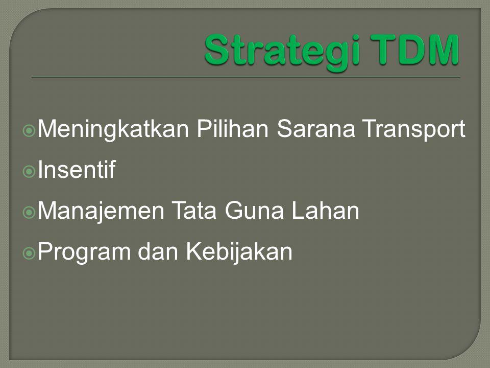  Meningkatkan Pilihan Sarana Transport  Insentif  Manajemen Tata Guna Lahan  Program dan Kebijakan