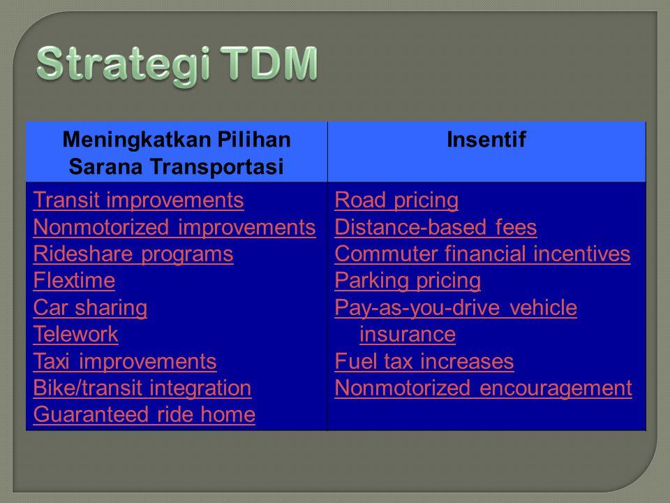 Meningkatkan Pilihan Sarana Transportasi Insentif Transit improvements Nonmotorized improvements Rideshare programs Flextime Car sharing Telework Taxi