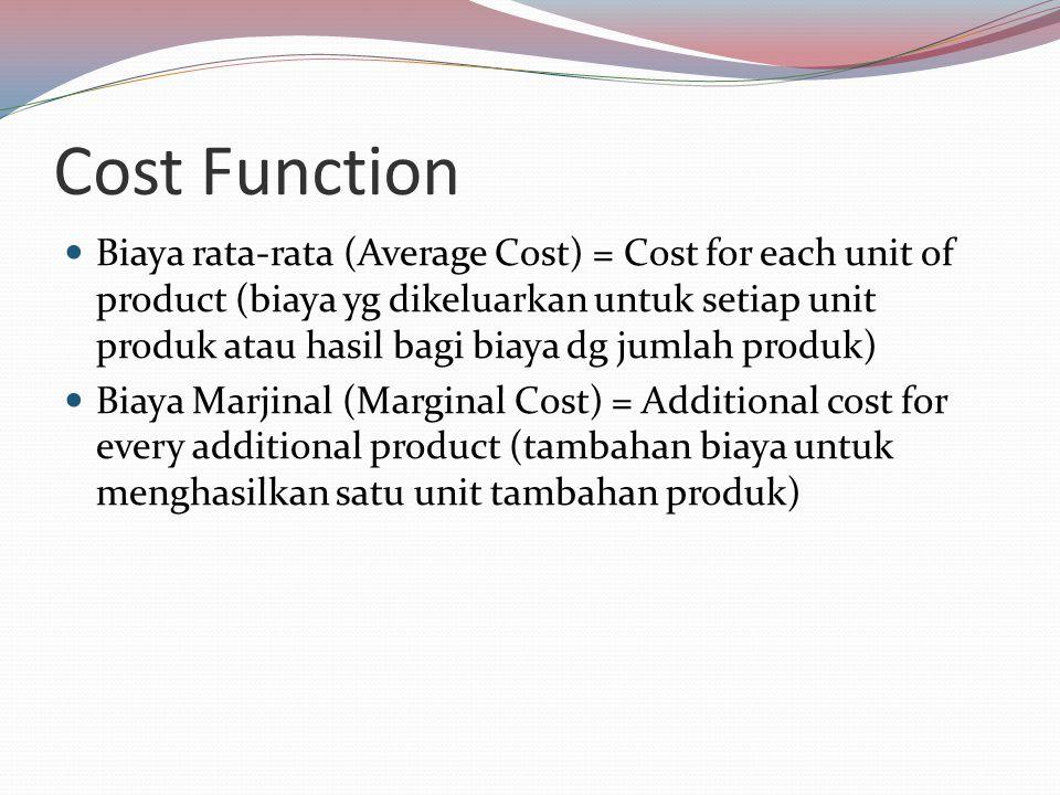 Cost Function Biaya rata-rata (Average Cost) = Cost for each unit of product (biaya yg dikeluarkan untuk setiap unit produk atau hasil bagi biaya dg jumlah produk) Biaya Marjinal (Marginal Cost) = Additional cost for every additional product (tambahan biaya untuk menghasilkan satu unit tambahan produk)