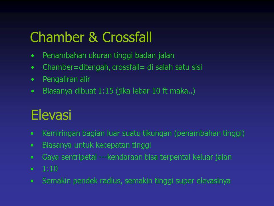 Chamber & Crossfall Penambahan ukuran tinggi badan jalan Chamber=ditengah, crossfall= di salah satu sisi Pengaliran alir Biasanya dibuat 1:15 (jika le