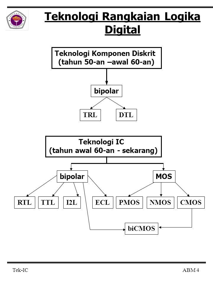 ABM 4Tek-IC Teknologi Rangkaian Logika Digital Teknologi Komponen Diskrit (tahun 50-an –awal 60-an) bipolar TRL DTL Teknologi IC (tahun awal 60-an - s