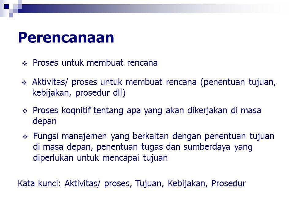Perencanaan  Proses untuk membuat rencana Kata kunci: Aktivitas/ proses, Tujuan, Kebijakan, Prosedur  Aktivitas/ proses untuk membuat rencana (penen