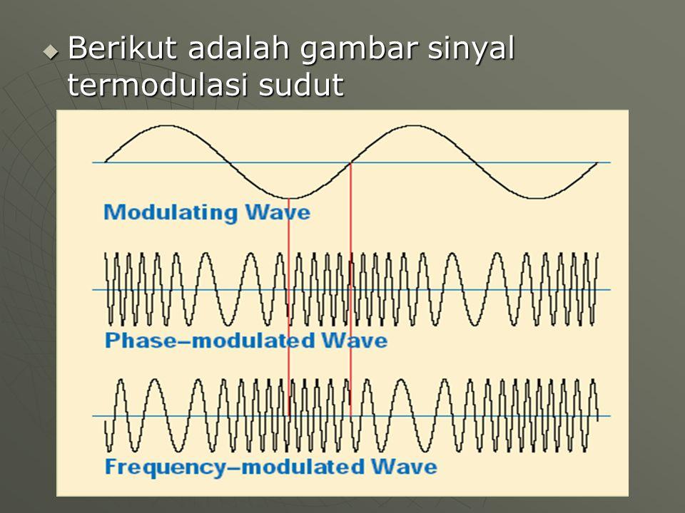  Berikut adalah gambar sinyal termodulasi sudut