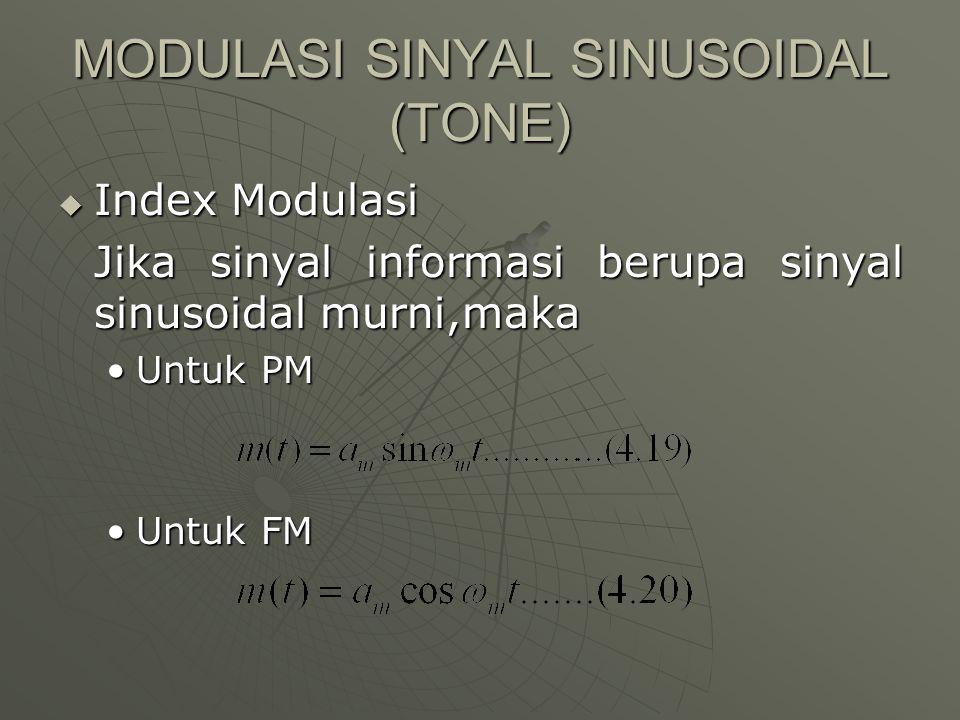 MODULASI SINYAL SINUSOIDAL (TONE)  Index Modulasi Jika sinyal informasi berupa sinyal sinusoidal murni,maka Untuk PMUntuk PM Untuk FMUntuk FM