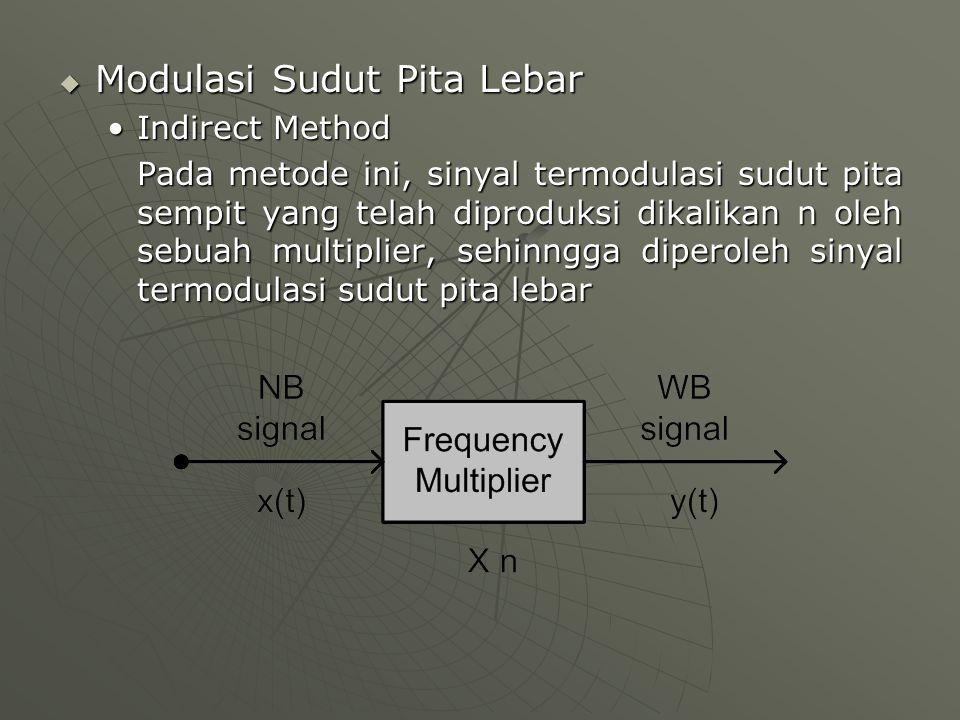  Modulasi Sudut Pita Lebar Indirect MethodIndirect Method Pada metode ini, sinyal termodulasi sudut pita sempit yang telah diproduksi dikalikan n ole