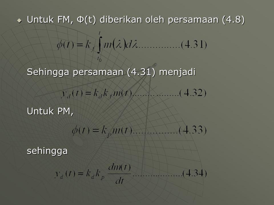  Untuk FM, Φ(t) diberikan oleh persamaan (4.8) Sehingga persamaan (4.31) menjadi Untuk PM, sehingga