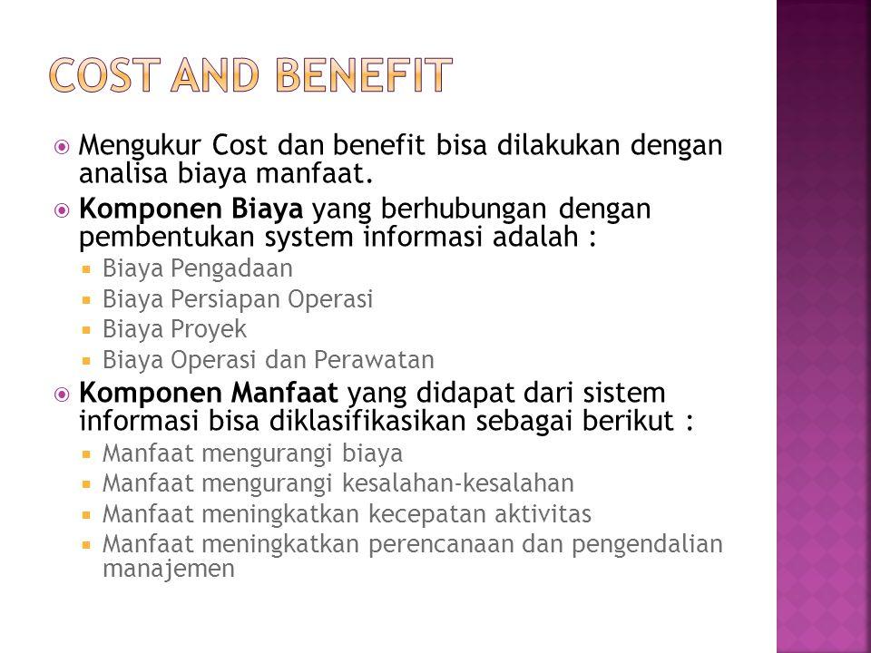  Mengukur Cost dan benefit bisa dilakukan dengan analisa biaya manfaat.
